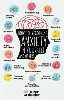 Anxiété symptômes